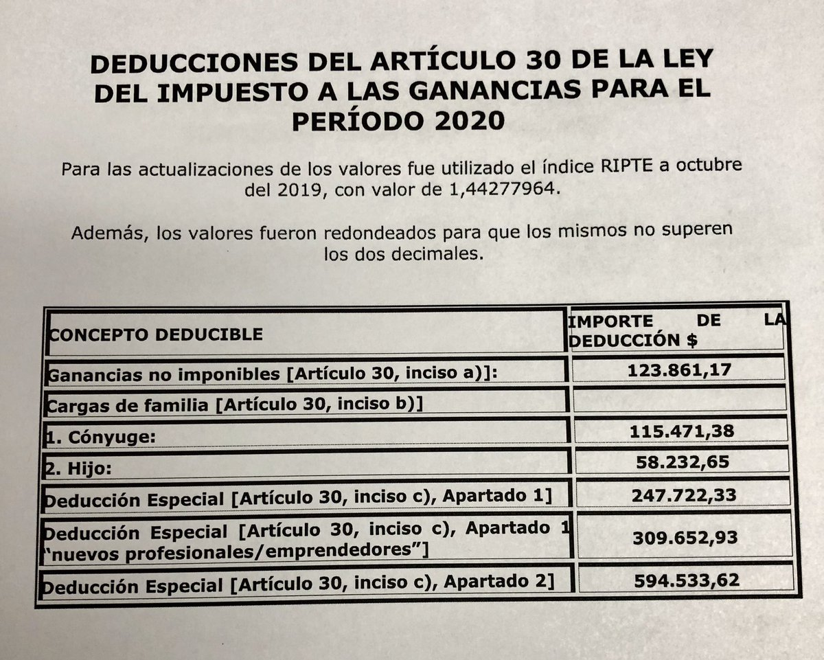 Teresa Gomez @te_gomez: GANANCIAS. AFIP informo las Deducciones. https://t.co/qYWvtRRu0A
