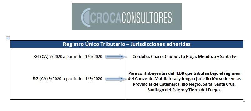 Carlos Roca @CarlosCroca: Registro Único Tributario https://t.co/7VZ1o755LM