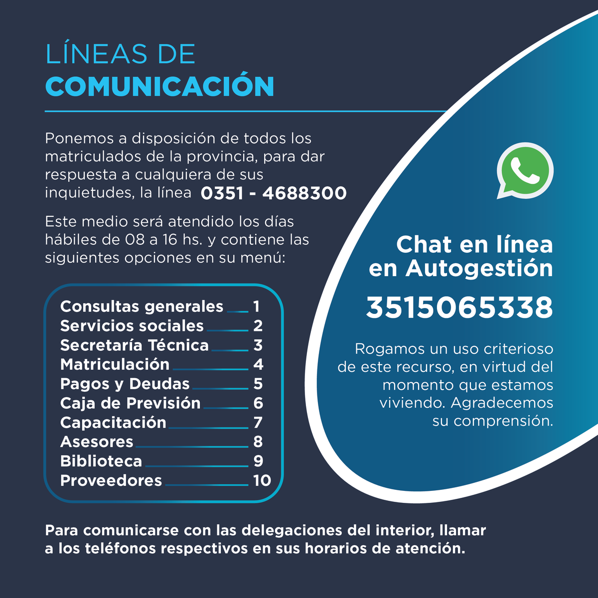 CPCE Córdoba @CPCECordoba: ¡Nos cuidemos entre todos! Comunicate, de lunes a viernes entre las 8 y las 16hs al (0351) 4688300 y seleccioná la opción del menú más adecuada a tu consulta! ????✔️ También podes contactarnos por whatsapp 3515065338 y por el chat en Autogestión ???????? https://t.co/cwUWvXNlGZ